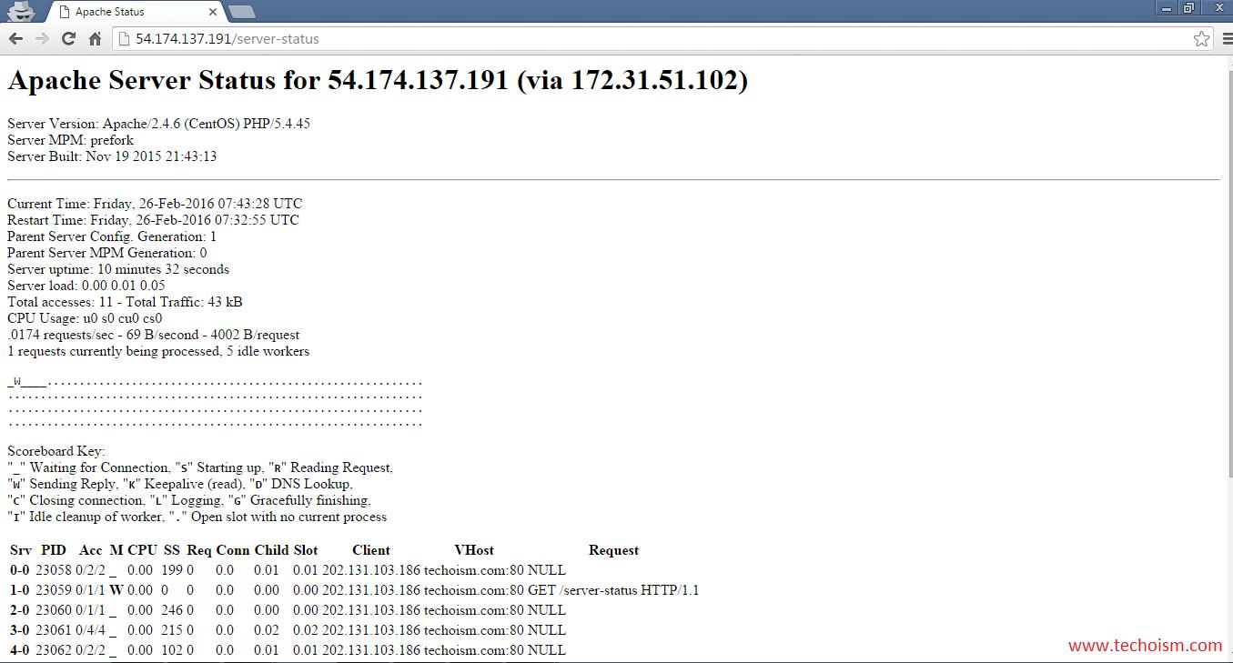 server-status