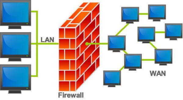 CSF-Linux-Firewall