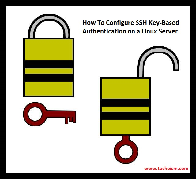 SSH Key-Based Authentication
